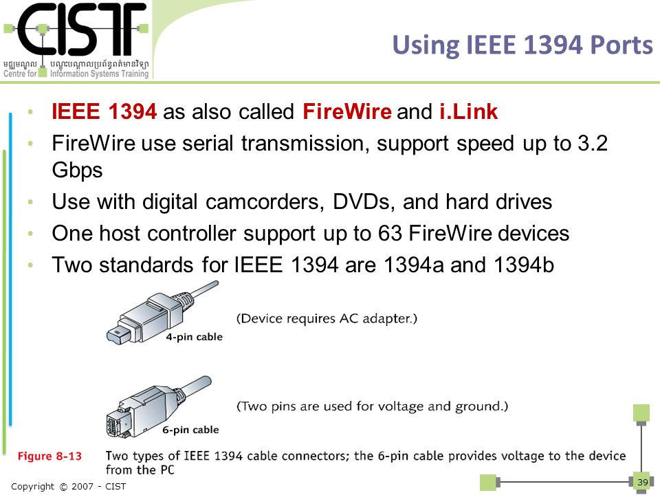 Using IEEE 1394 Ports IEEE 1394 as also called FireWire and i.Link