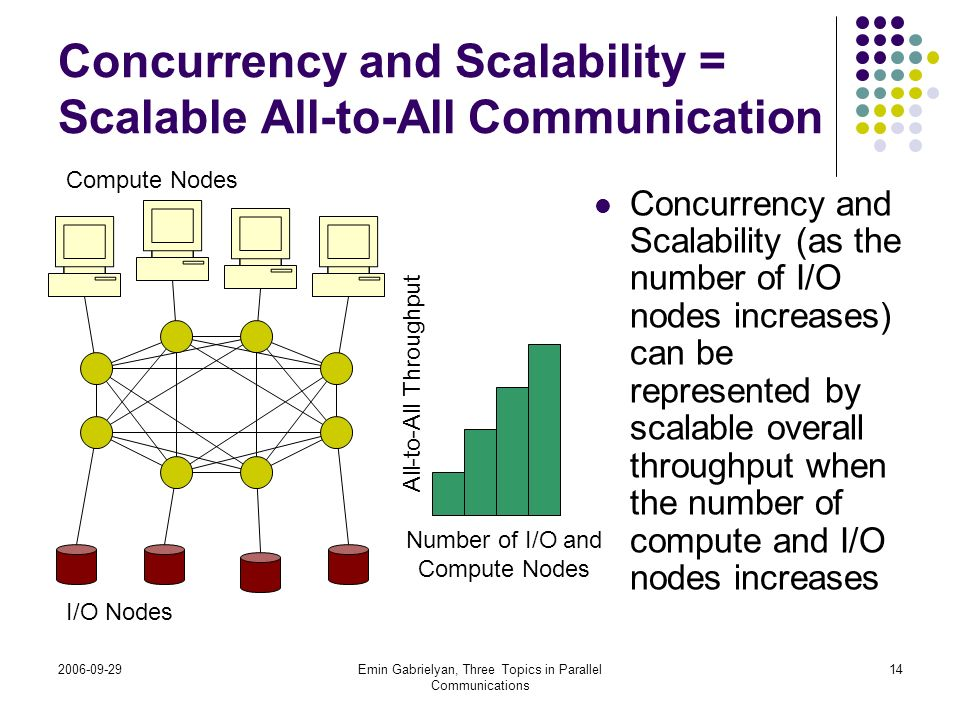 Concurrency and Scalability = Scalable All-to-All Communication