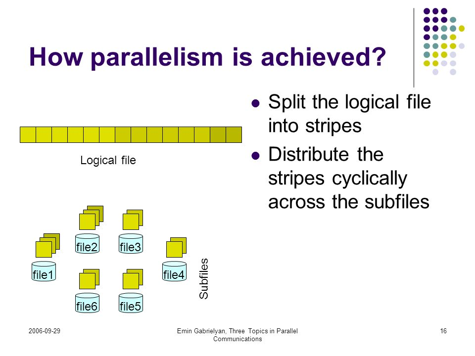 How parallelism is achieved