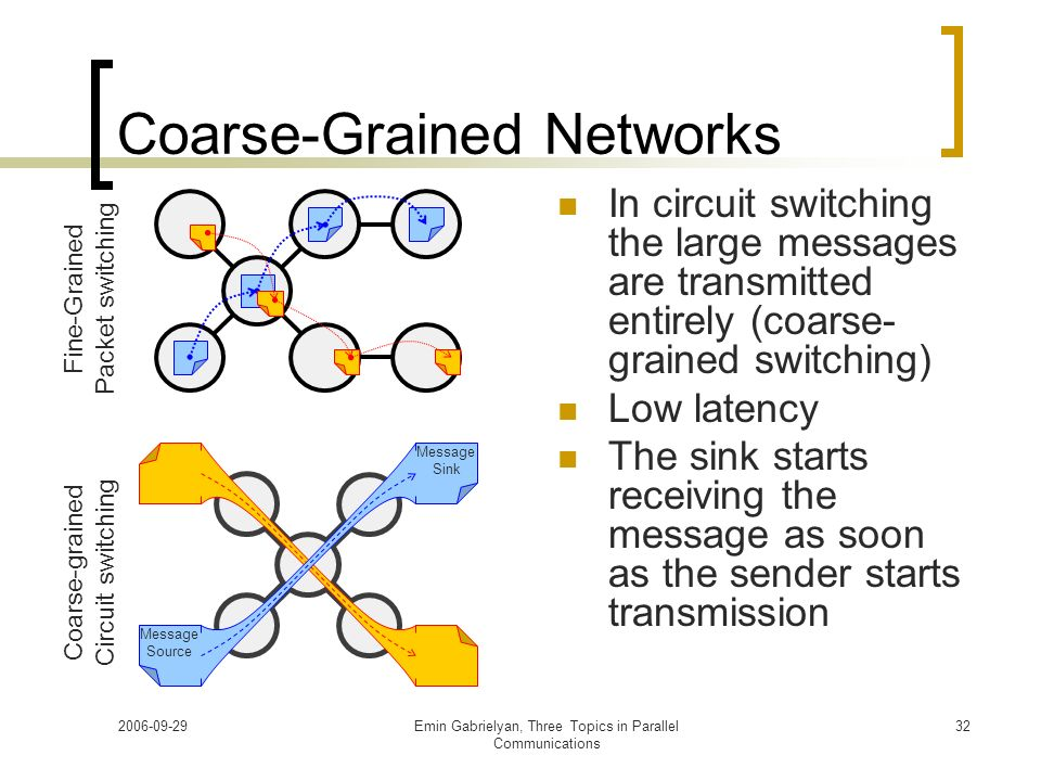 Coarse-Grained Networks