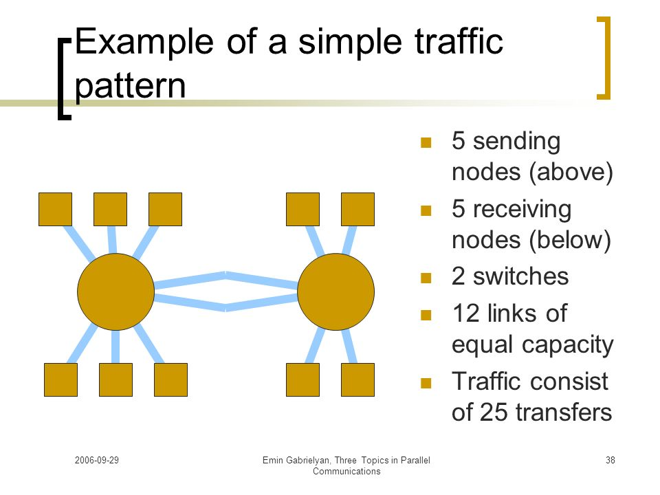 Example of a simple traffic pattern