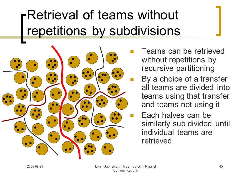 Retrieval of teams without repetitions by subdivisions