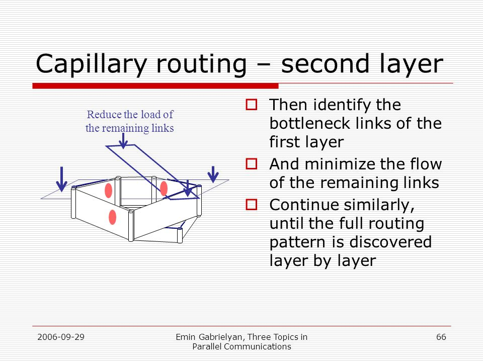 Capillary routing – second layer