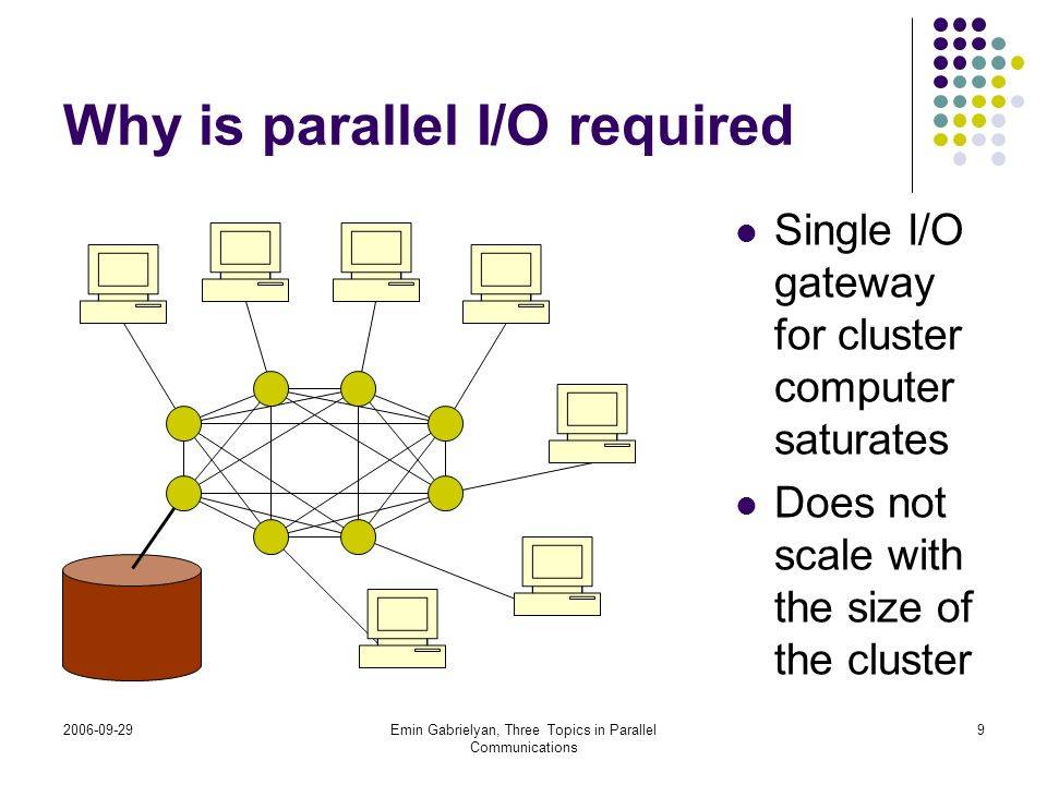 Why is parallel I/O required