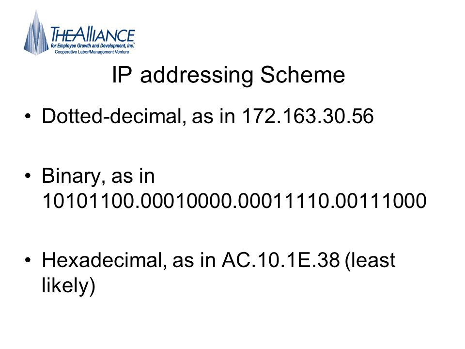 IP addressing Scheme Dotted-decimal, as in 172.163.30.56