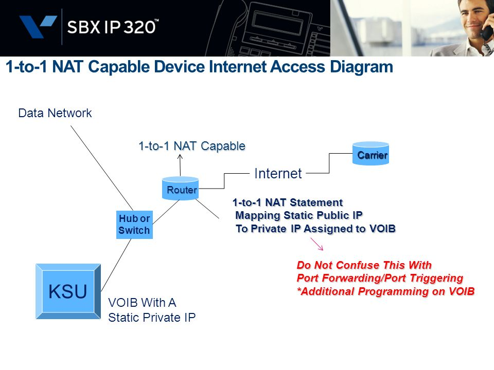 KSU 1-to-1 NAT Capable Device Internet Access Diagram Internet