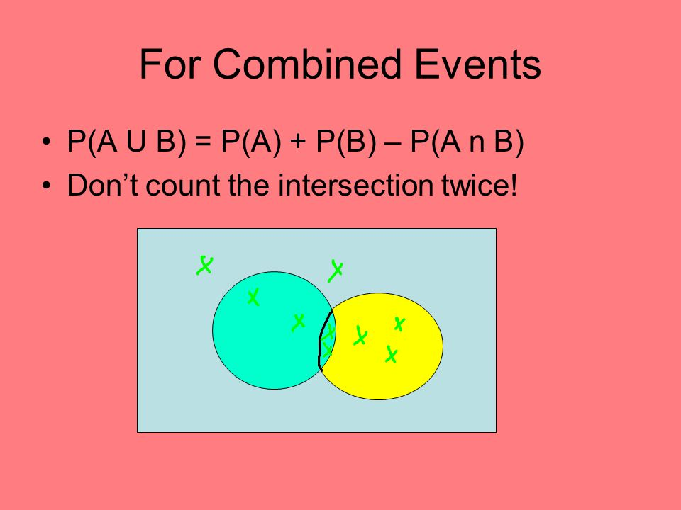 For Combined Events P(A U B) = P(A) + P(B) – P(A n B)