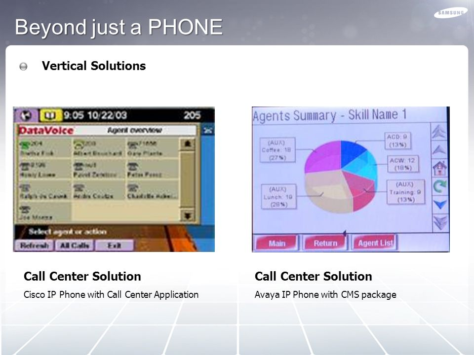 Beyond just a PHONE Vertical Solutions Call Center Solution