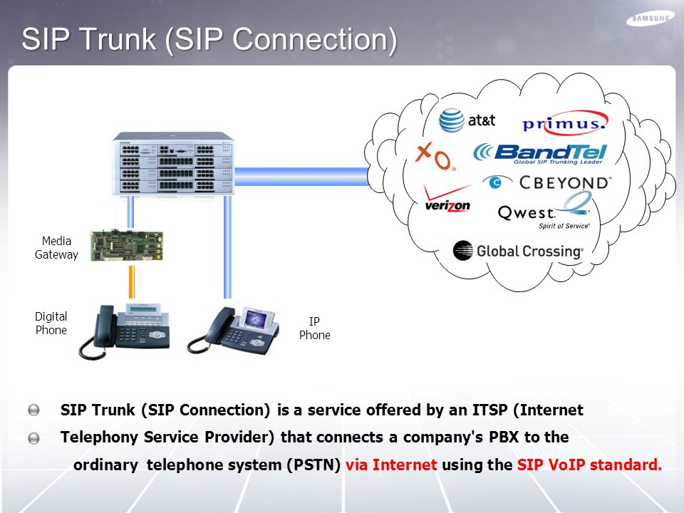 SIP Trunk (SIP Connection)
