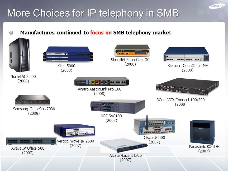 More Choices for IP telephony in SMB