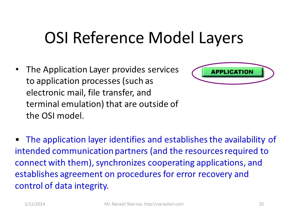 OSI Reference Model Layers