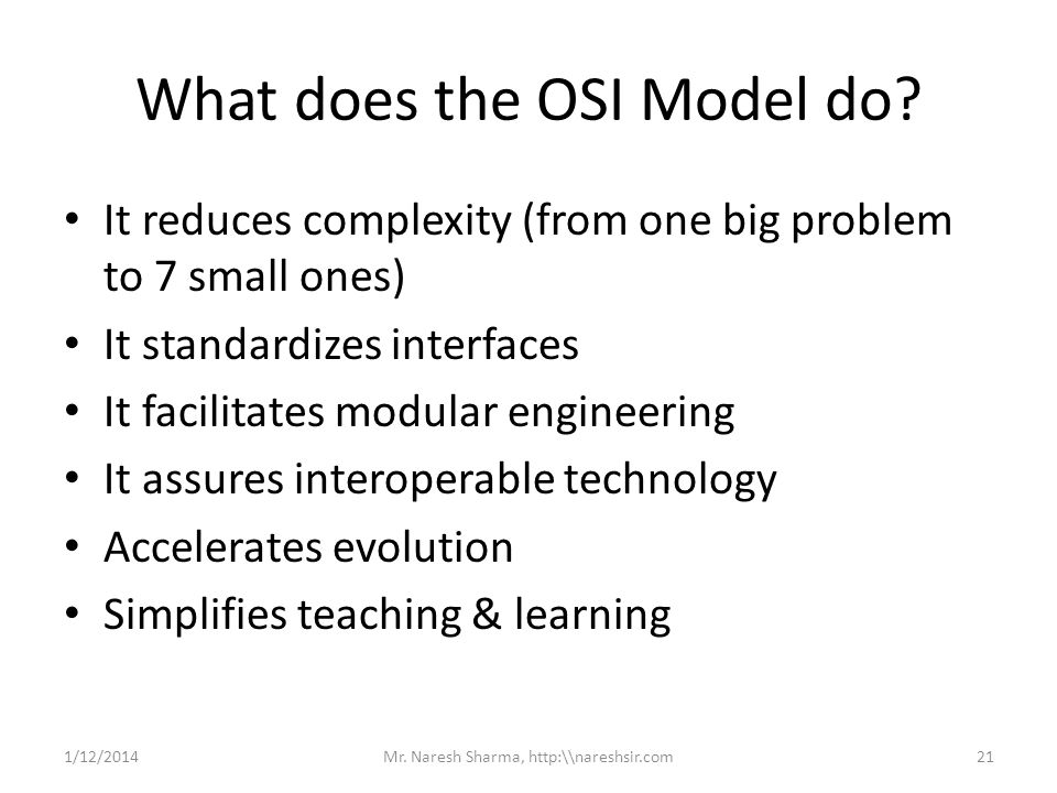 What does the OSI Model do