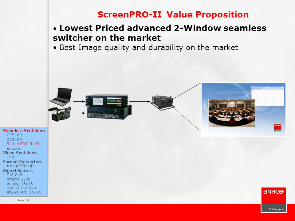 ScreenPRO-II Value Proposition