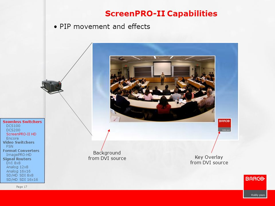 ScreenPRO-II Capabilities