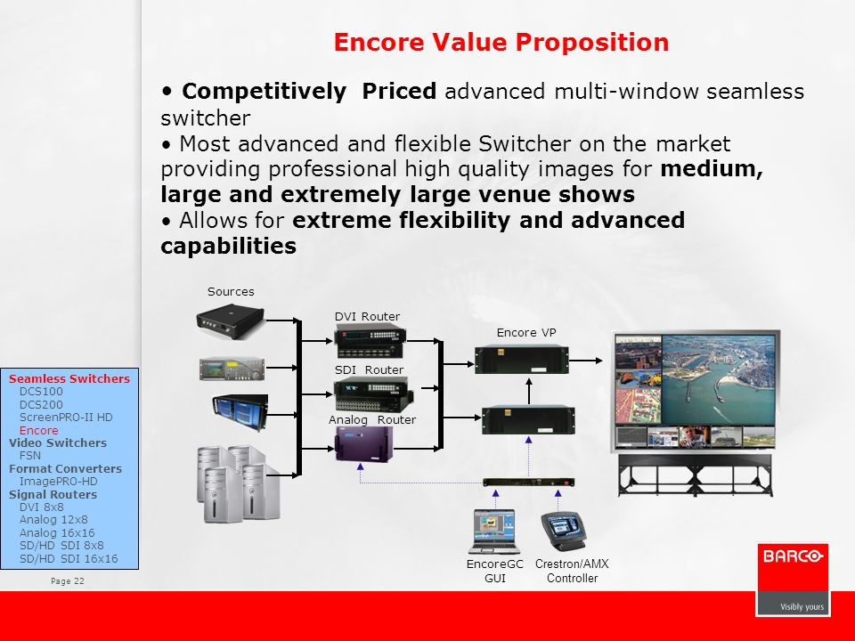 Encore Value Proposition
