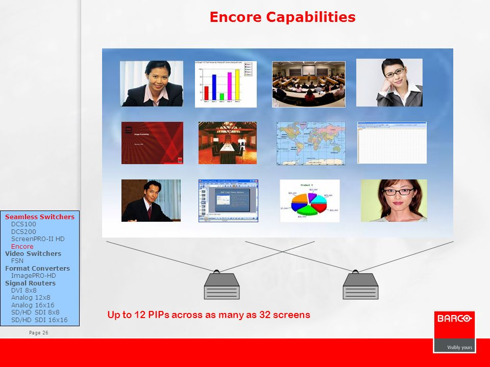 Encore Capabilities Up to 12 PIPs across as many as 32 screens