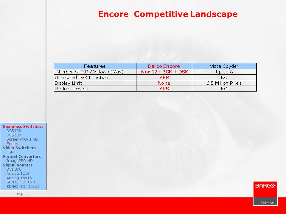Encore Competitive Landscape