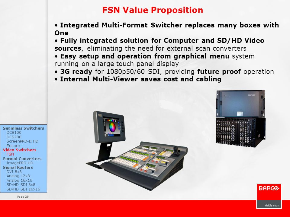 FSN Value Proposition Integrated Multi-Format Switcher replaces many boxes with One.