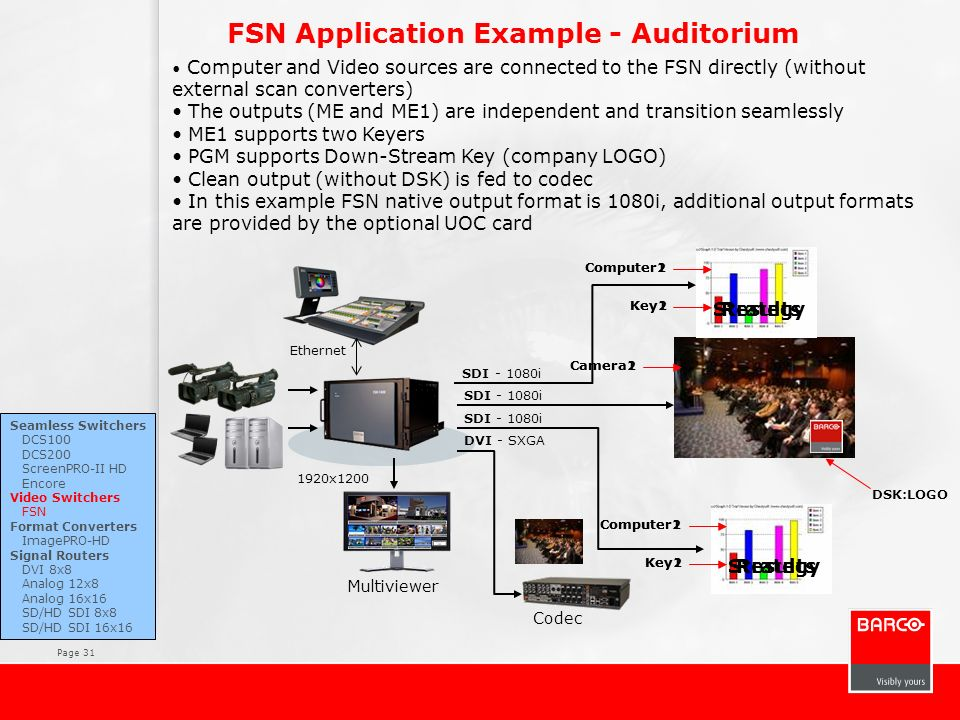 FSN Application Example - Auditorium