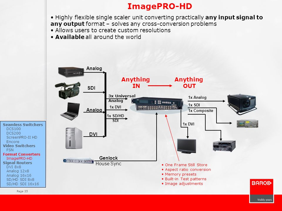 ImagePRO-HD Highly flexible single scaler unit converting practically any input signal to any output format – solves any cross-conversion problems.