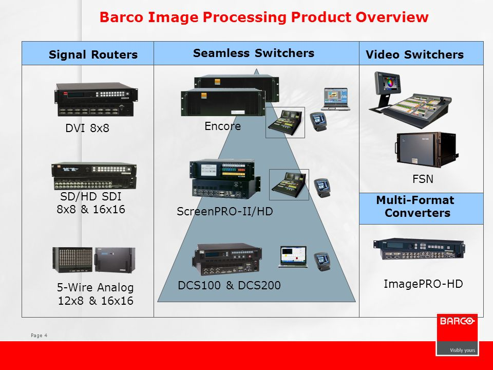 Barco Image Processing Product Overview