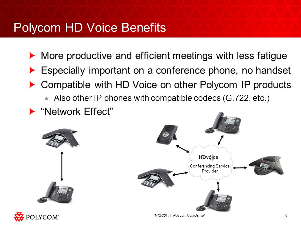Polycom HD Voice Benefits