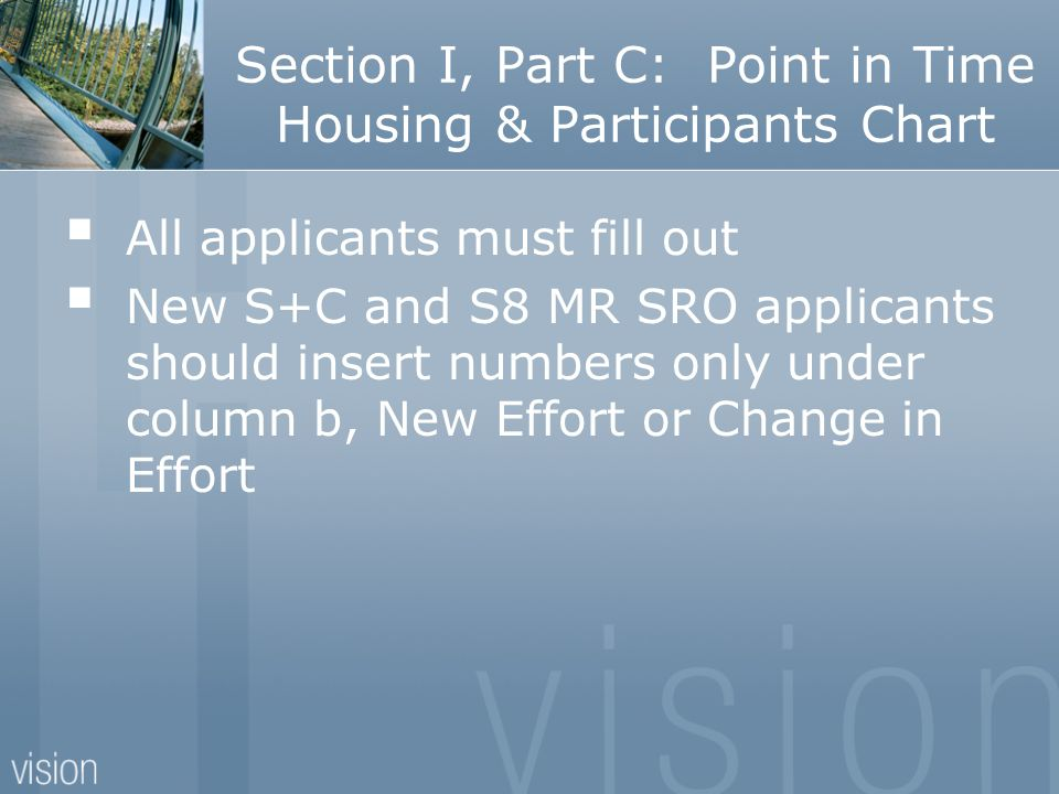 Section I, Part C: Point in Time Housing & Participants Chart