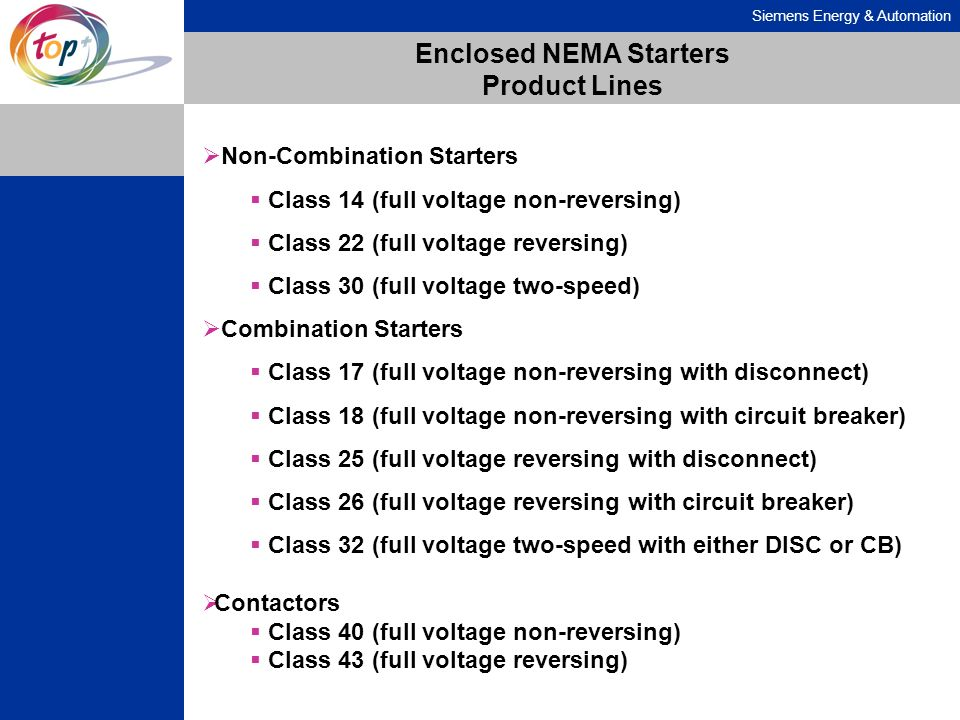 Enclosed NEMA Starters Product Lines