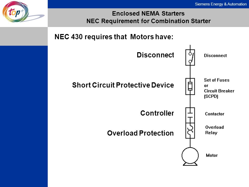Enclosed NEMA Starters NEC Requirement for Combination Starter