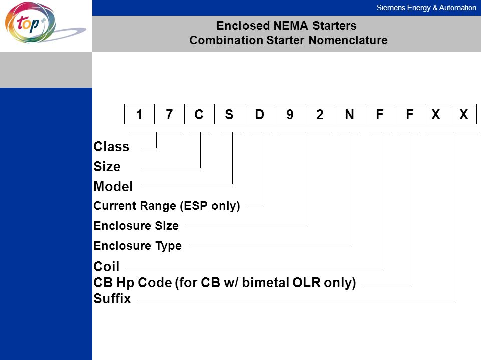 Enclosed NEMA Starters Combination Starter Nomenclature