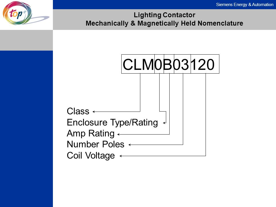 Lighting Contactor Mechanically & Magnetically Held Nomenclature
