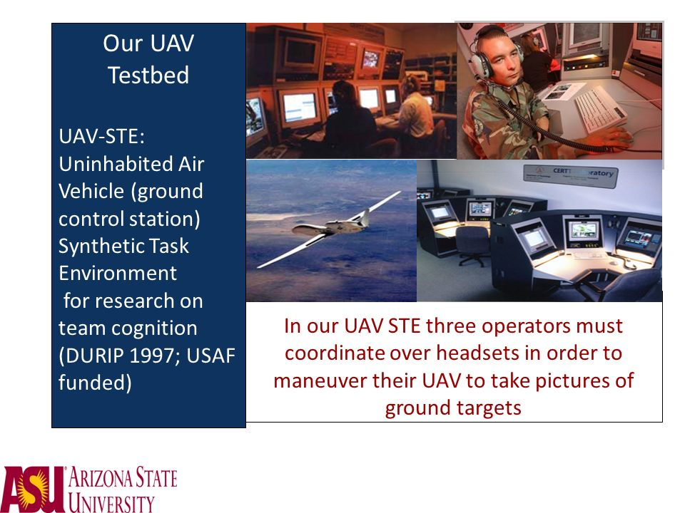 Our UAV Testbed