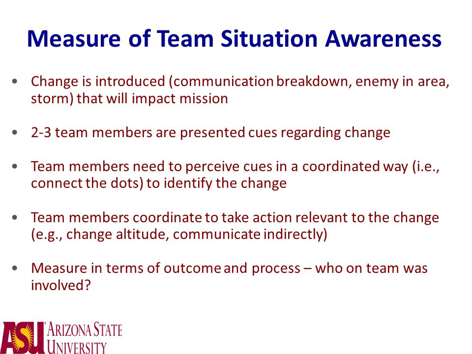 Measure of Team Situation Awareness