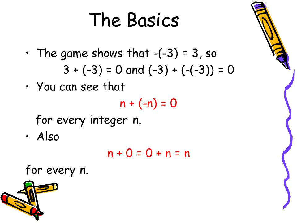 The Basics The game shows that -(-3) = 3, so