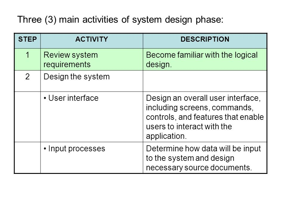 Three (3) main activities of system design phase: