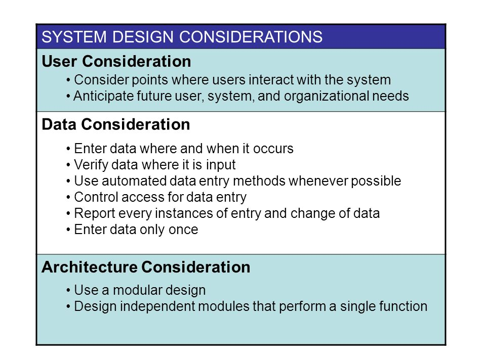 SYSTEM DESIGN CONSIDERATIONS User Consideration