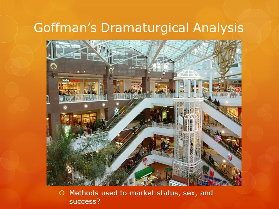 Goffman's Dramaturgical Analysis