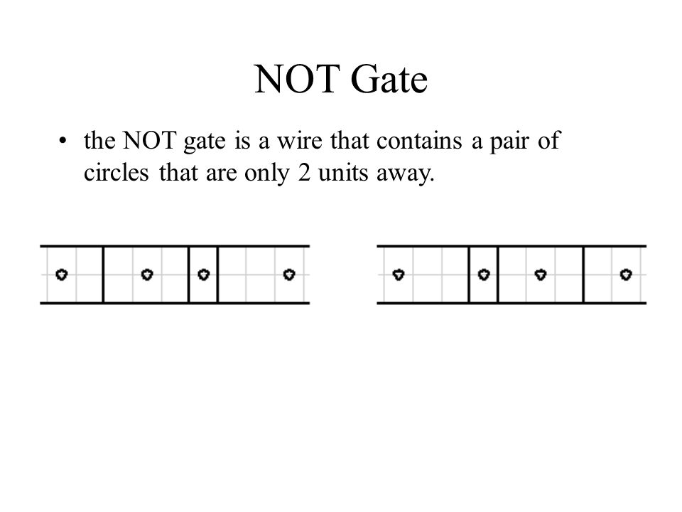 NOT Gate the NOT gate is a wire that contains a pair of circles that are only 2 units away.
