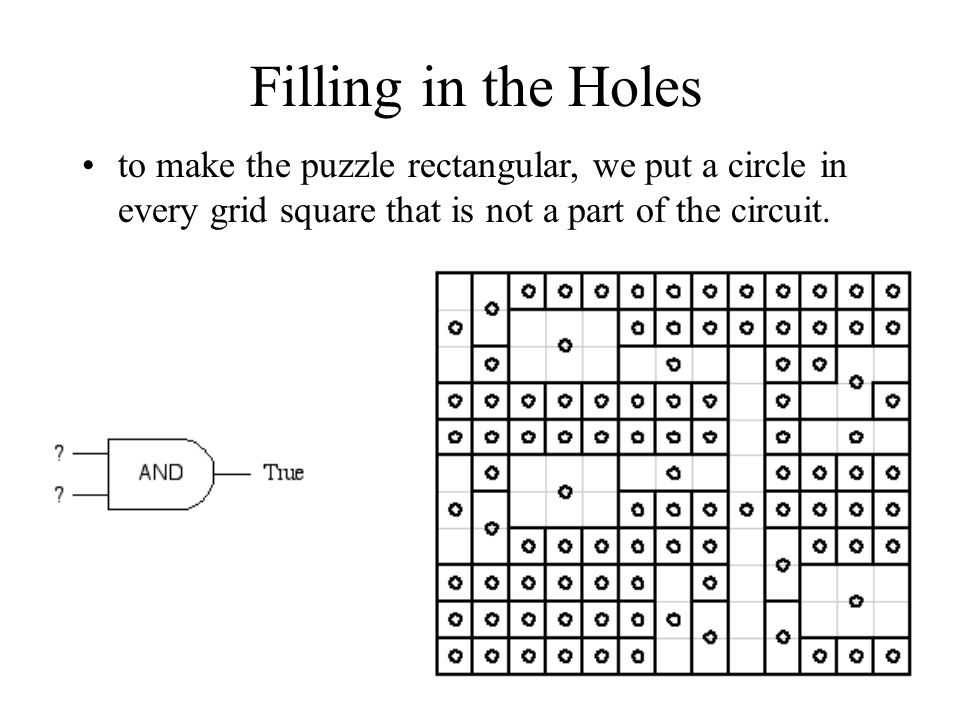 Filling in the Holes to make the puzzle rectangular, we put a circle in every grid square that is not a part of the circuit.