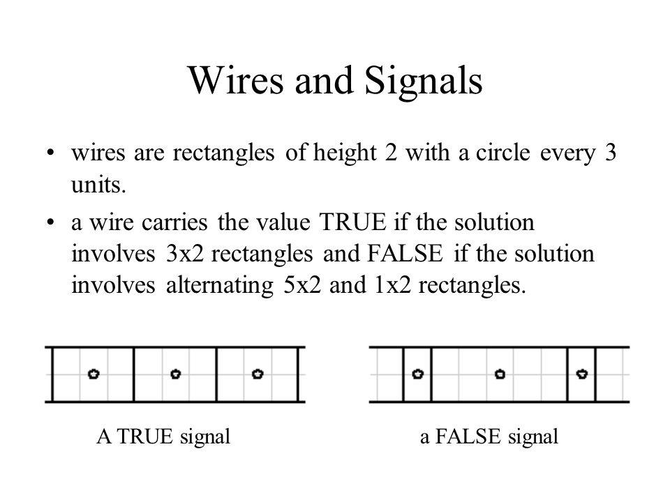 Wires and Signals wires are rectangles of height 2 with a circle every 3 units.