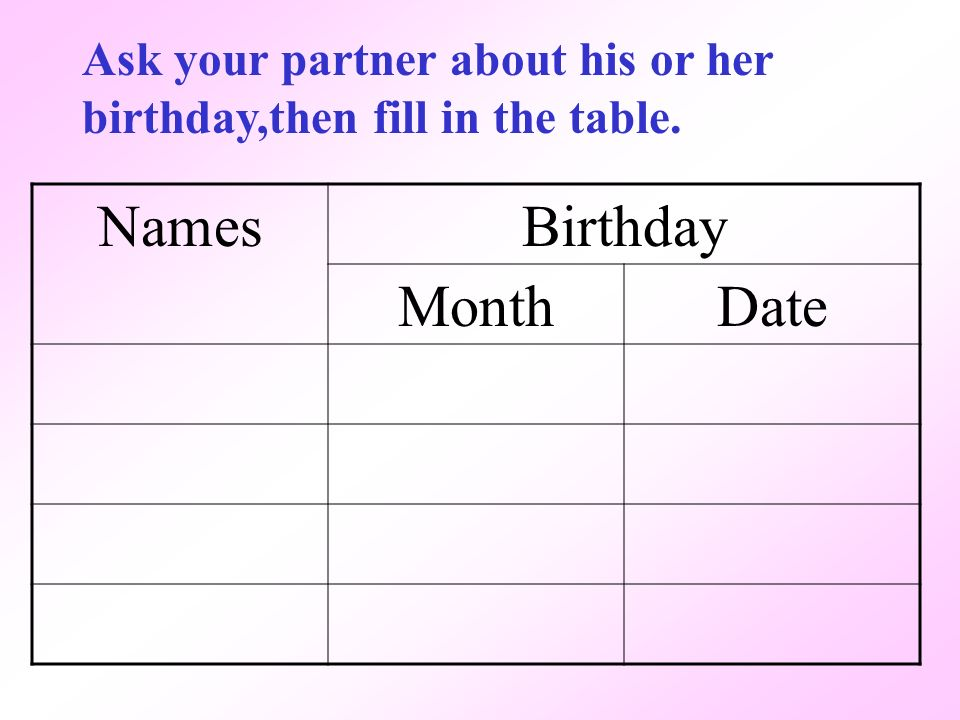Names Birthday Month Date