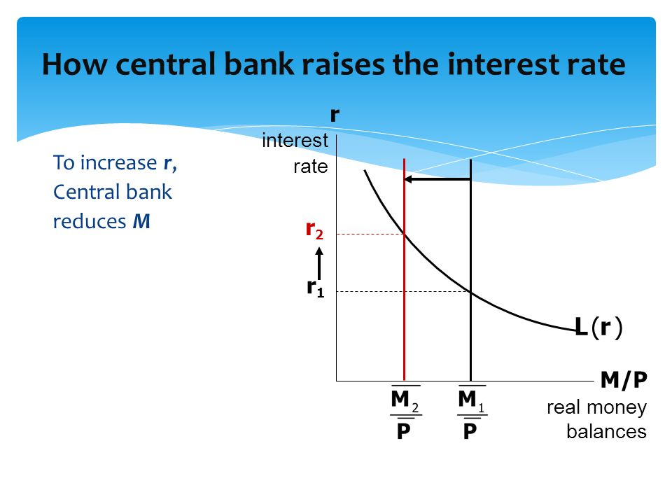 How central bank raises the interest rate