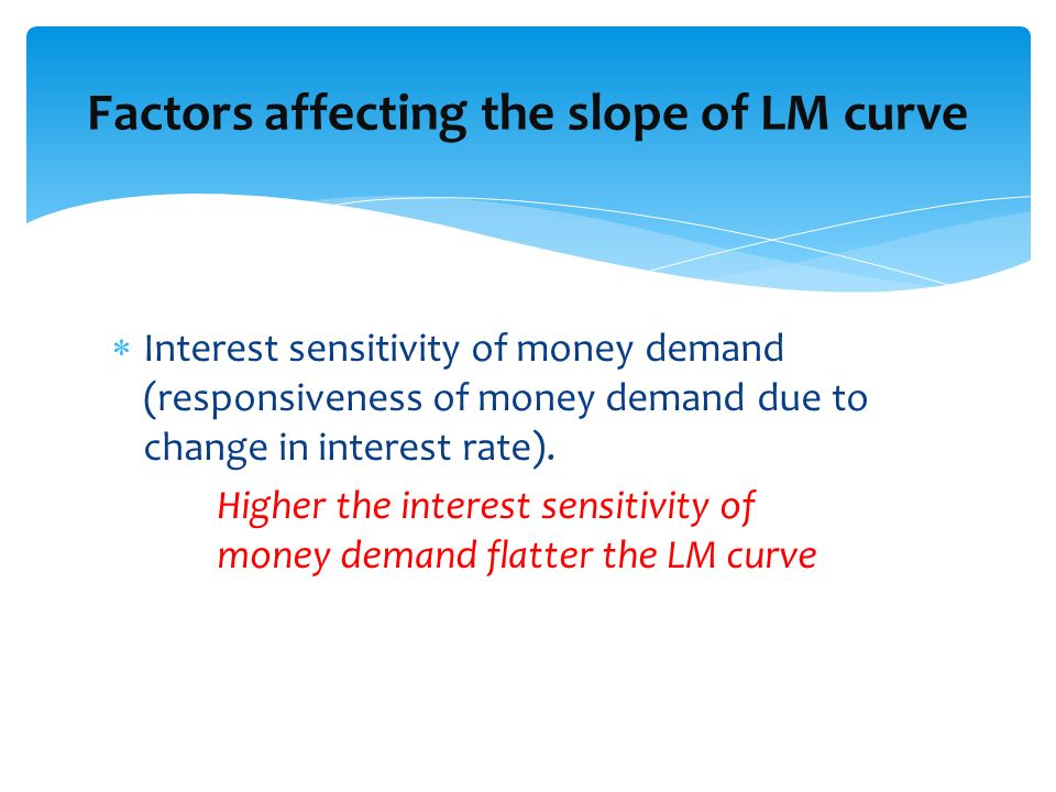 Factors affecting the slope of LM curve