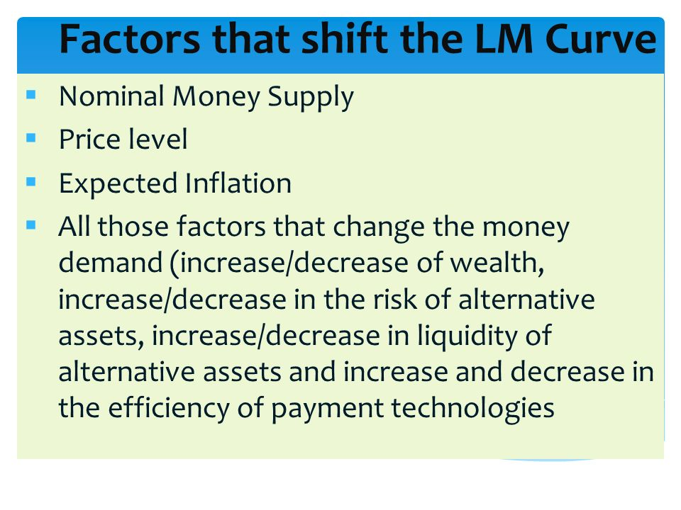 Factors that shift the LM Curve