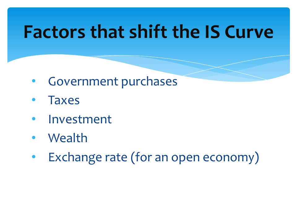 Factors that shift the IS Curve
