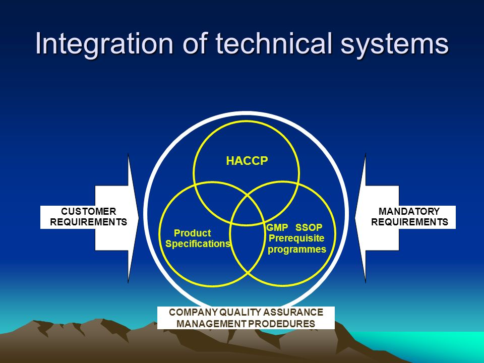 Integration of technical systems