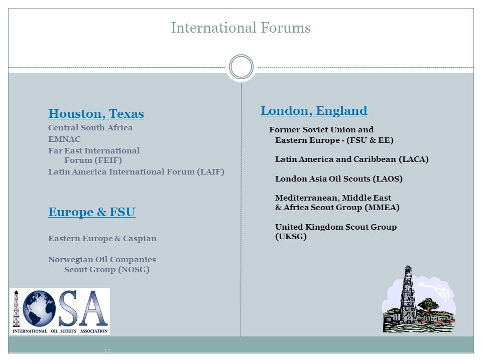 International Forums Houston, Texas London, England