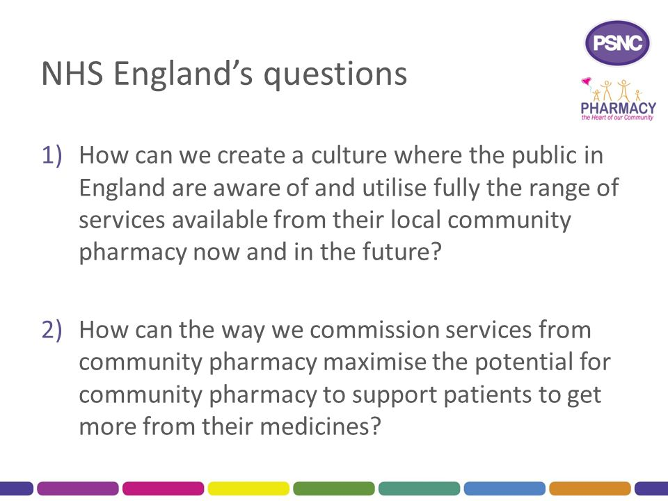NHS England's questions