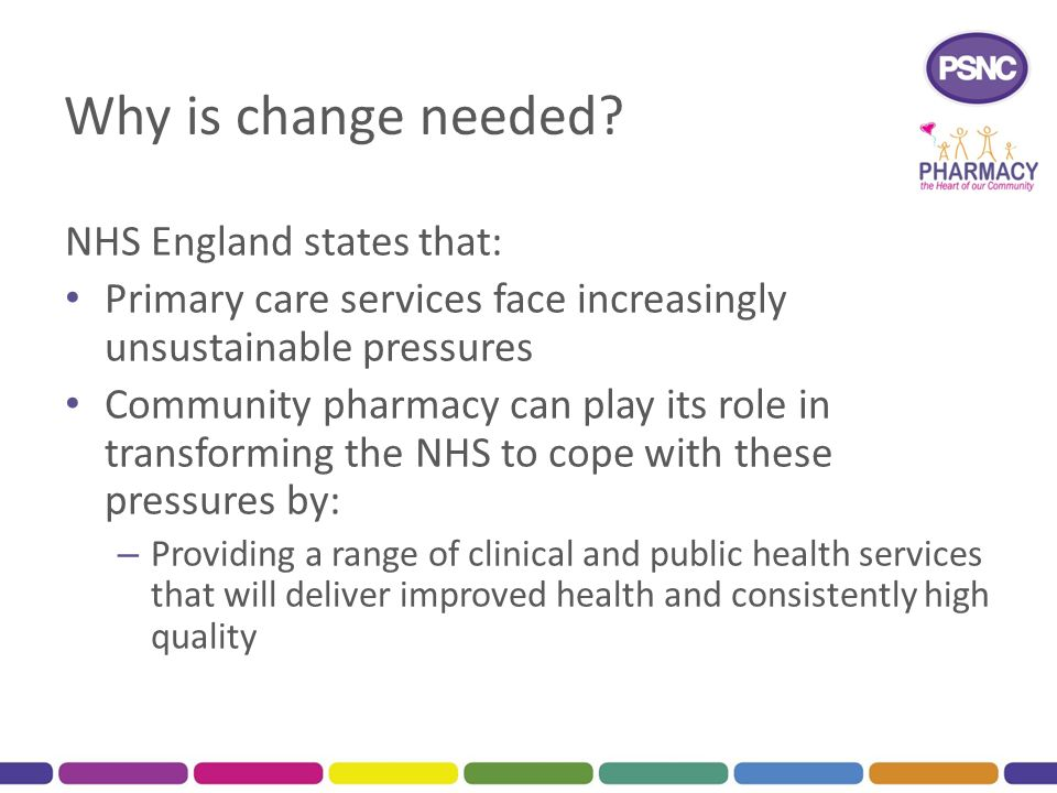 Why is change needed NHS England states that: