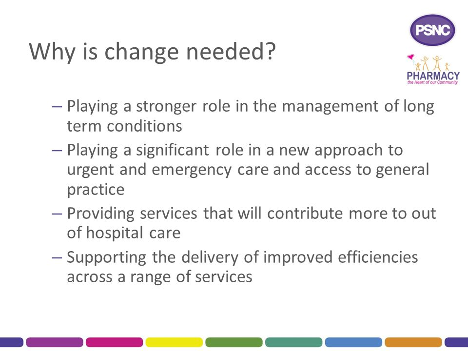Why is change needed Playing a stronger role in the management of long term conditions.